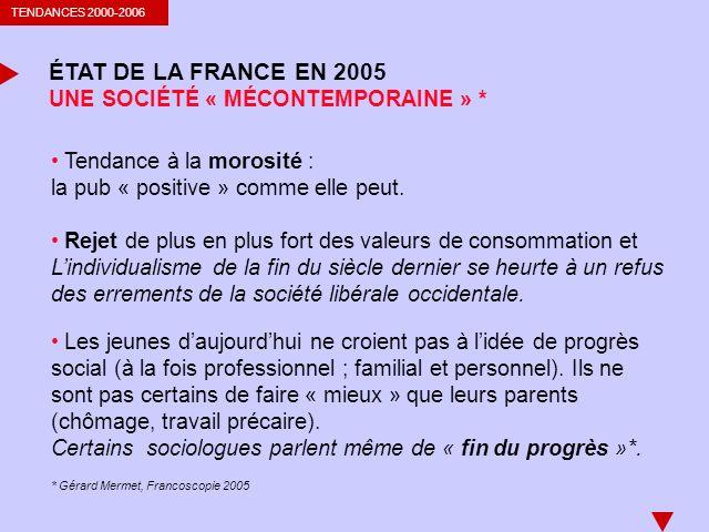 TENDANCES 2000-2006 ÉTAT DE LA FRANCE EN 2005 Tendance à la morosité : la pub « positive » comme elle peut. UNE SOCIÉTÉ « MÉCONTEMPORAINE » * Les jeun