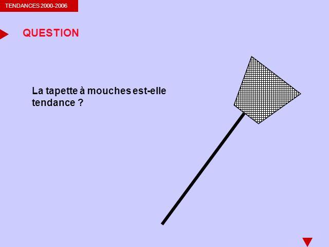 TENDANCES 2000-2006 QUESTION La tapette à mouches est-elle tendance ?