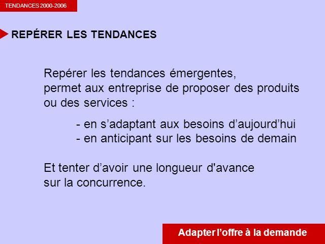 TENDANCES 2000-2006 REPÉRER LES TENDANCES Adapter loffre à la demande Repérer les tendances émergentes, permet aux entreprise de proposer des produits