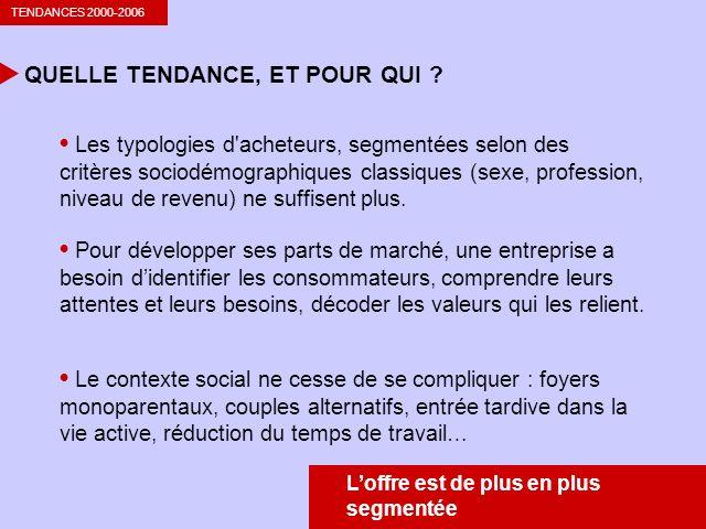 TENDANCES 2000-2006 QUELLE TENDANCE, ET POUR QUI .