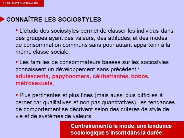 TENDANCES 2000-2006 CONNAÎTRE LES SOCIOSTYLES Contrairement à la mode, une tendance sociologique sinscrit dans la durée. L'étude des sociostyles perme