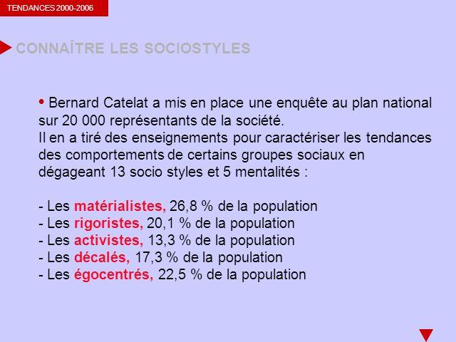 TENDANCES 2000-2006 CONNAÎTRE LES SOCIOSTYLES Bernard Catelat a mis en place une enquête au plan national sur 20 000 représentants de la société. Il e