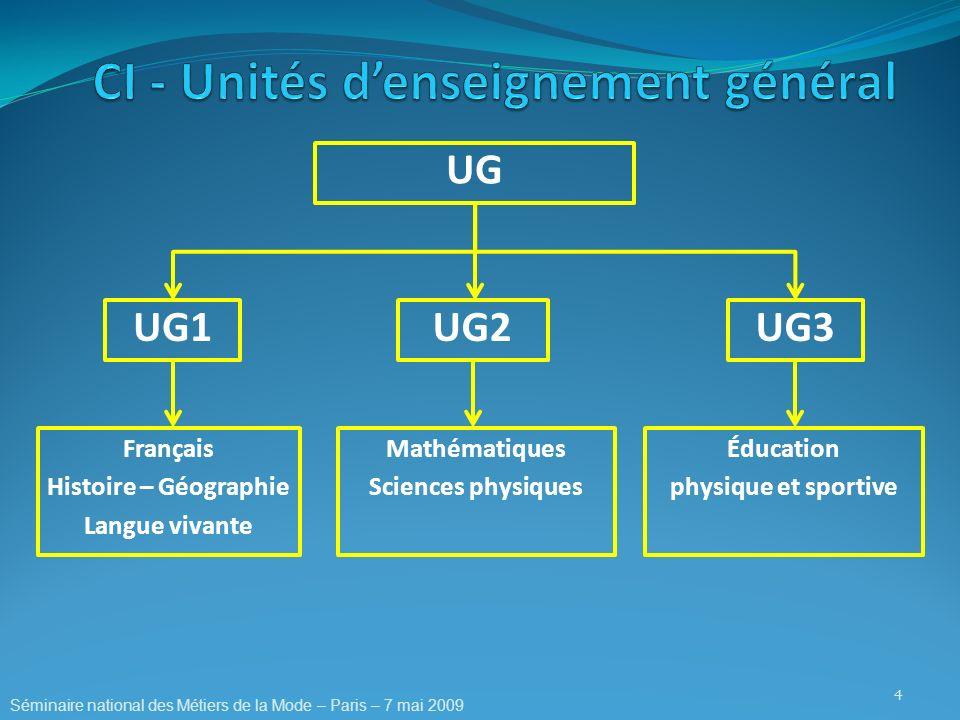 UG 4 UG1 Français Histoire – Géographie Langue vivante Mathématiques Sciences physiques UG2UG3 Éducation physique et sportive Séminaire national des Métiers de la Mode – Paris – 7 mai 2009