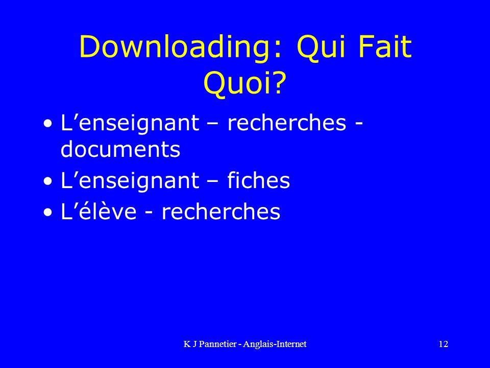 K J Pannetier - Anglais-Internet12 Downloading: Qui Fait Quoi.