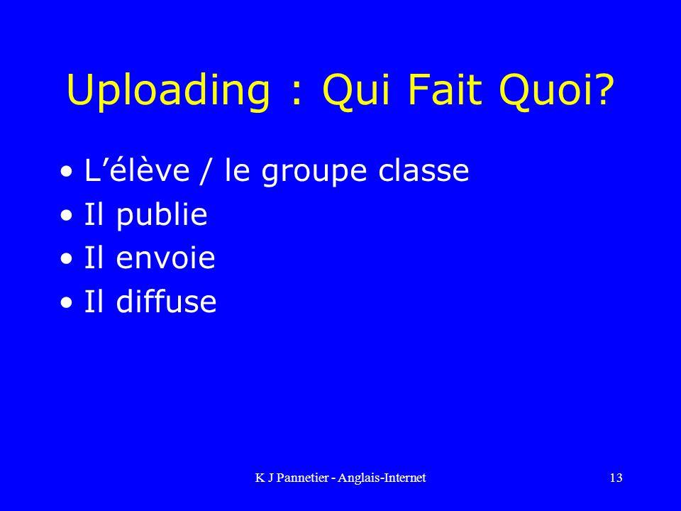 K J Pannetier - Anglais-Internet13 Uploading : Qui Fait Quoi.