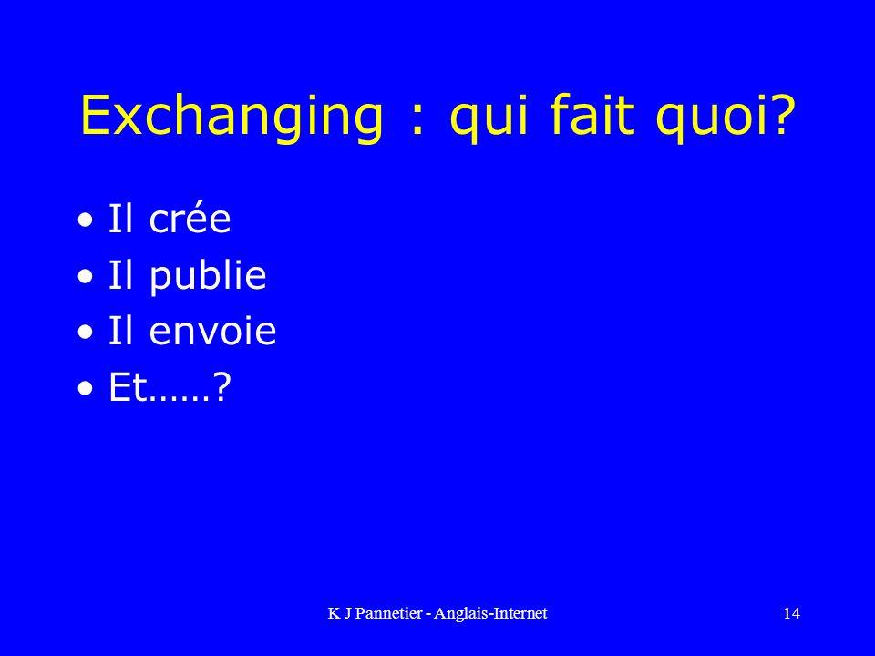 K J Pannetier - Anglais-Internet14 Exchanging : qui fait quoi? Il crée Il publie Il envoie Et……?