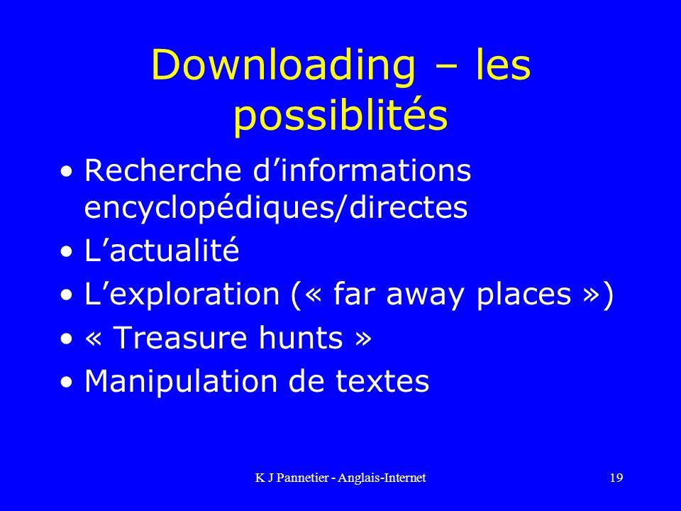 K J Pannetier - Anglais-Internet19 Downloading – les possiblités Recherche dinformations encyclopédiques/directes Lactualité Lexploration (« far away places ») « Treasure hunts » Manipulation de textes