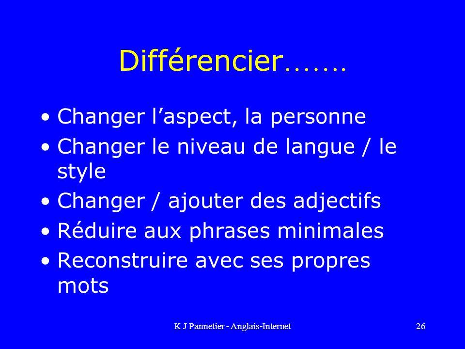 K J Pannetier - Anglais-Internet26 Différencier …….