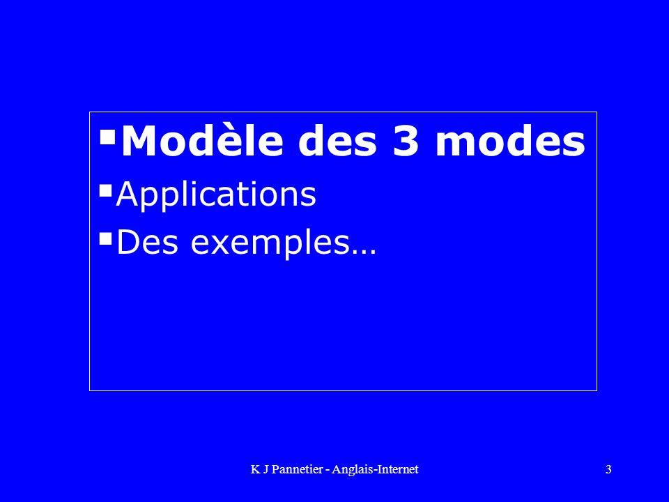 K J Pannetier - Anglais-Internet3 Modèle des 3 modes Applications Des exemples…