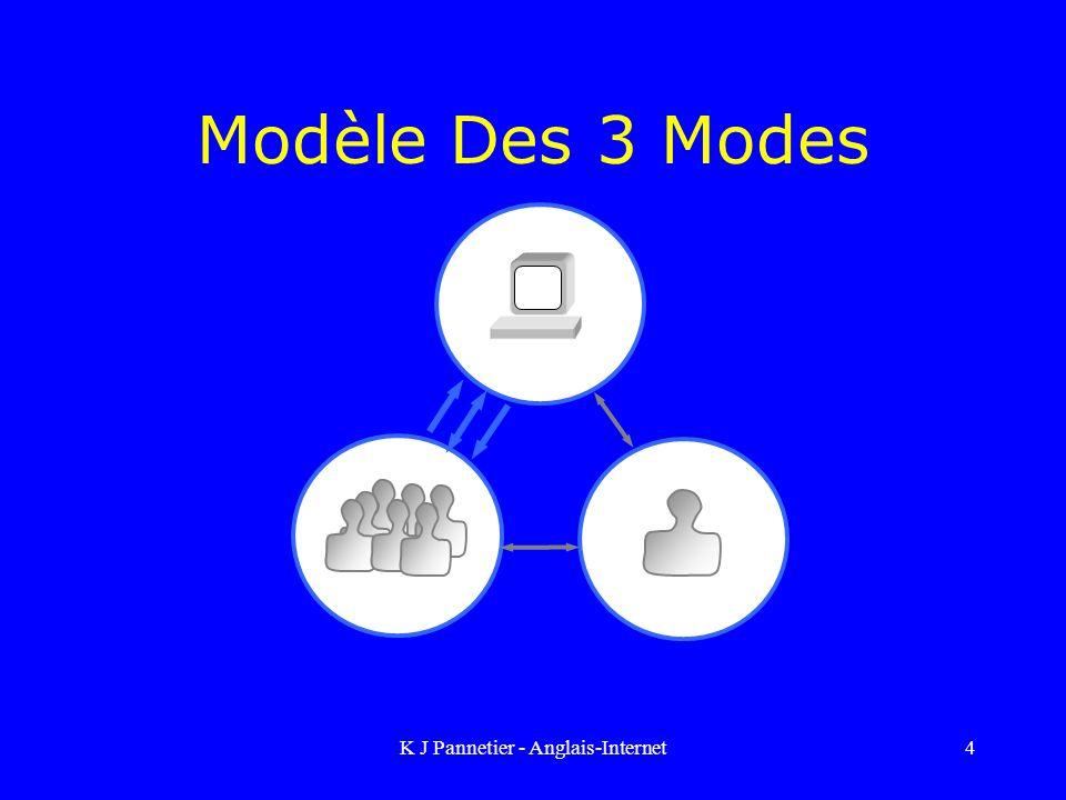 K J Pannetier - Anglais-Internet4 Modèle Des 3 Modes