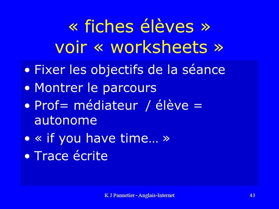 K J Pannetier - Anglais-Internet43 « fiches élèves » voir « worksheets » Fixer les objectifs de la séance Montrer le parcours Prof= médiateur / élève = autonome « if you have time… » Trace écrite