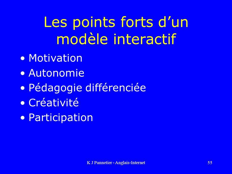 K J Pannetier - Anglais-Internet55 Les points forts dun modèle interactif Motivation Autonomie Pédagogie différenciée Créativité Participation