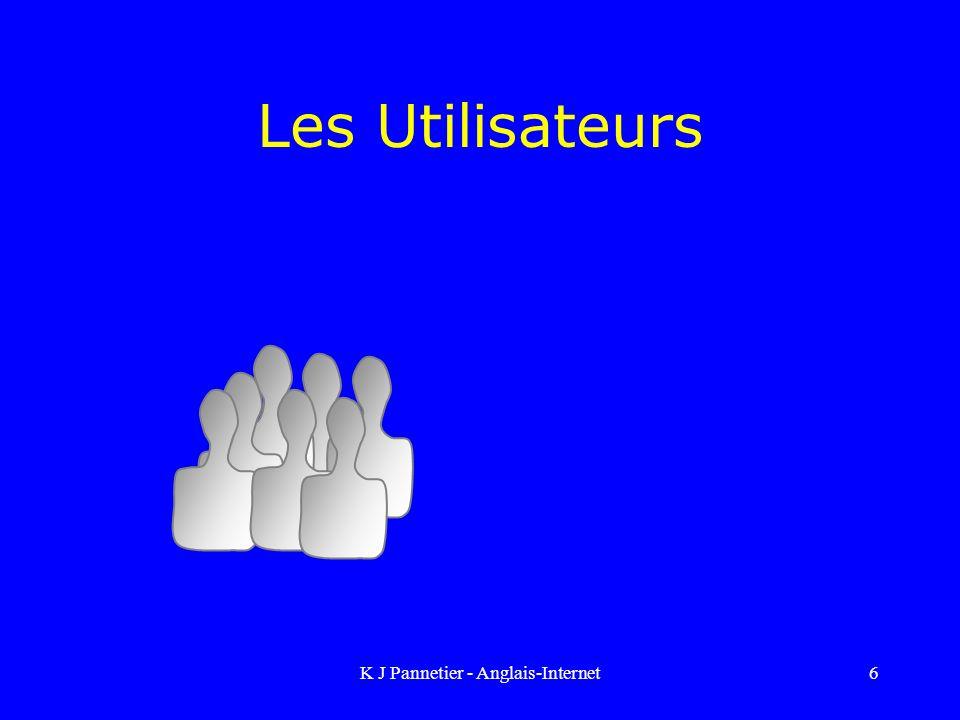 K J Pannetier - Anglais-Internet6 Les Utilisateurs