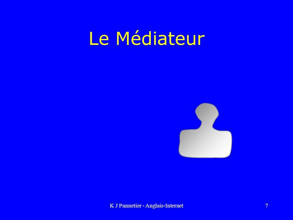 K J Pannetier - Anglais-Internet7 Le Médiateur