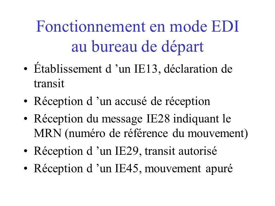 Fonctionnement en mode EDI au bureau de départ Établissement d un IE13, déclaration de transit Réception d un accusé de réception Réception du message