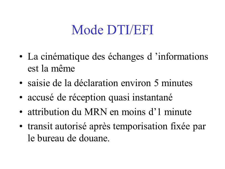 Mode DTI/EFI La cinématique des échanges d informations est la même saisie de la déclaration environ 5 minutes accusé de réception quasi instantané at