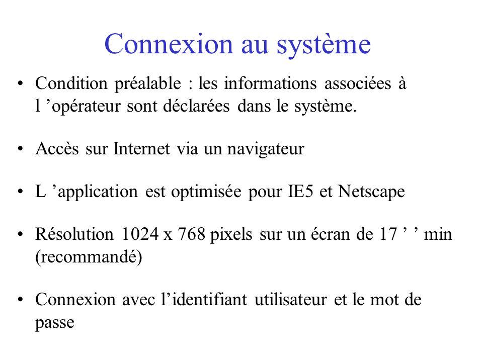 Connexion au système Condition préalable : les informations associées à l opérateur sont déclarées dans le système. Accès sur Internet via un navigate