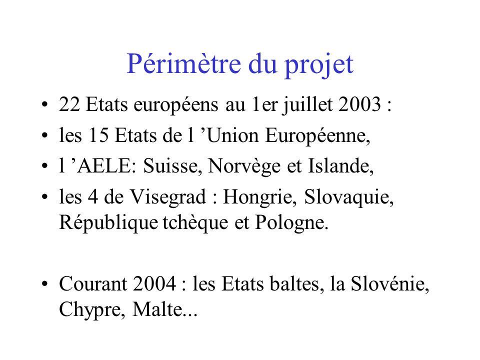 Périmètre du projet 22 Etats européens au 1er juillet 2003 : les 15 Etats de l Union Européenne, l AELE: Suisse, Norvège et Islande, les 4 de Visegrad