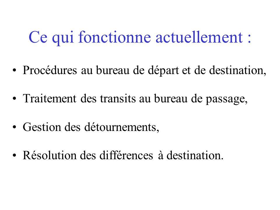 Ce qui fonctionne actuellement : Procédures au bureau de départ et de destination, Traitement des transits au bureau de passage, Gestion des détournem