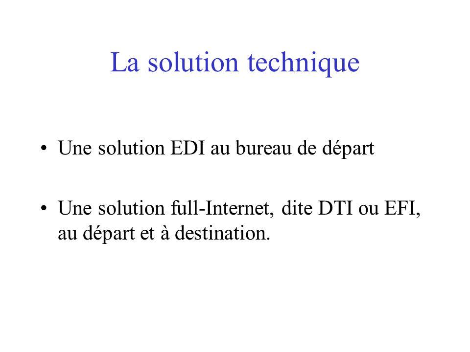 2 types d accès possibles accès DTI/EFI –connexion au système via Internet depuis un PC –donne laccès à toutes les possibilités du système : départ et arrivée accès EDI –soumission des déclarations en EDIFACT par une messagerie X400 –connexion au système via Internet pour les autres fonctions