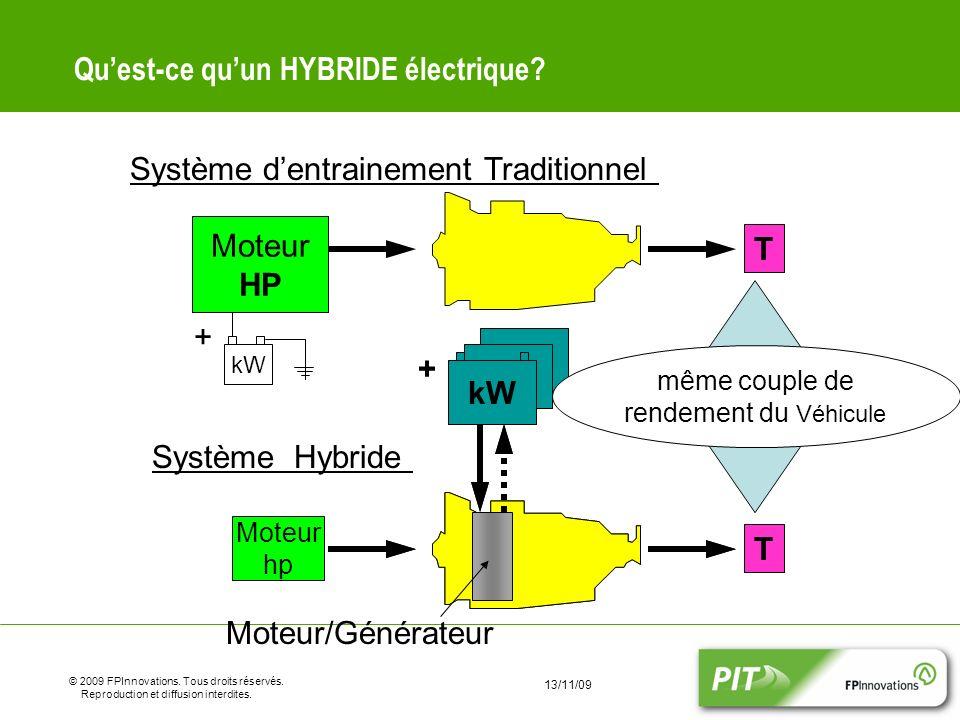 10 © 2009 FPInnovations. Tous droits réservés. Reproduction et diffusion interdites. 13/11/09 Quest-ce quun HYBRIDE électrique? Système dentrainement