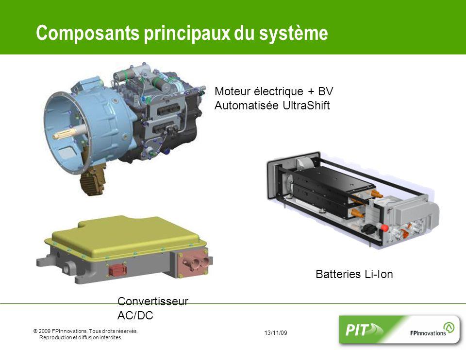 11 © 2009 FPInnovations. Tous droits réservés. Reproduction et diffusion interdites. 13/11/09 Composants principaux du système Batteries Li-Ion Conver