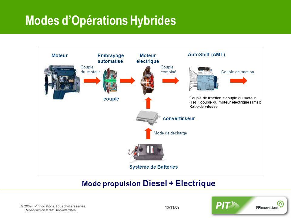 15 © 2009 FPInnovations. Tous droits réservés. Reproduction et diffusion interdites. 13/11/09 Mode propulsion Diesel + Electrique AutoShift (AMT) coup