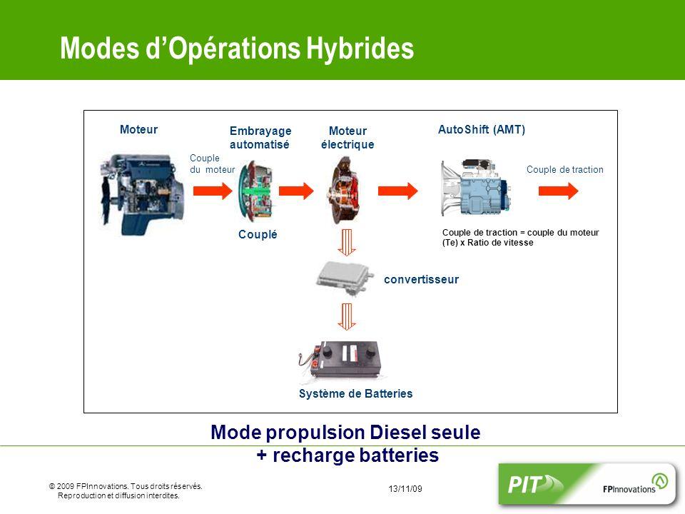 16 © 2009 FPInnovations. Tous droits réservés. Reproduction et diffusion interdites. 13/11/09 Mode propulsion Diesel seule + recharge batteries Moteur