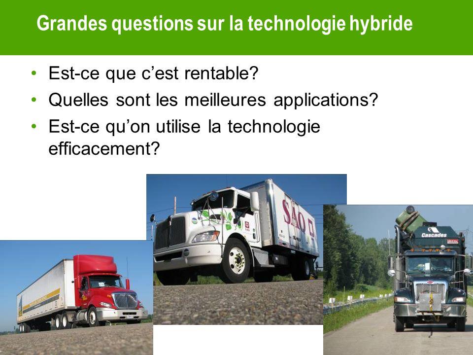 Grandes questions sur la technologie hybride Est-ce que cest rentable? Quelles sont les meilleures applications? Est-ce quon utilise la technologie ef