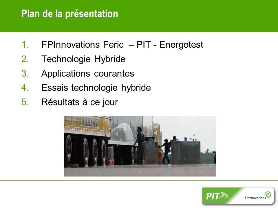 Plan de la présentation 1.FPInnovations Feric – PIT - Energotest 2.Technologie Hybride 3.Applications courantes 4.Essais technologie hybride 5.Résulta