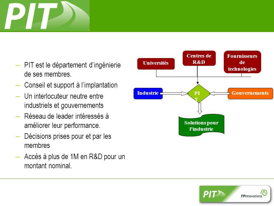 – PIT est le département dingénierie de ses membres. – Conseil et support à limplantation – Un interlocuteur neutre entre industriels et gouvernements