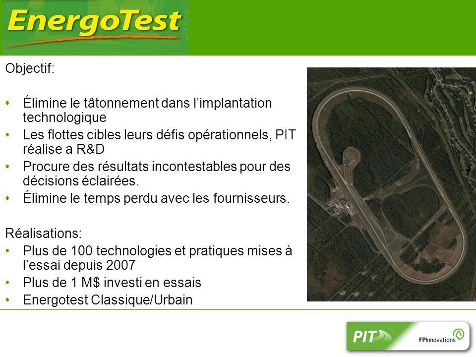 Objectif: Élimine le tâtonnement dans limplantation technologique Les flottes cibles leurs défis opérationnels, PIT réalise a R&D Procure des résultat
