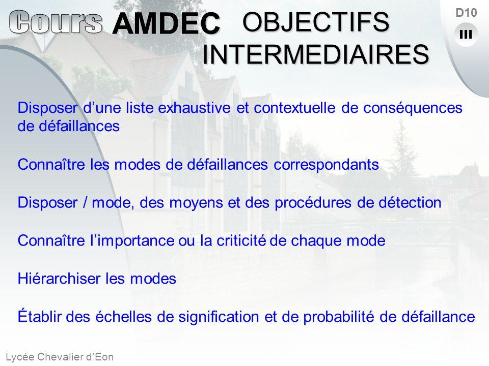 Lycée Chevalier dEon AMDEC D10 OBJECTIFS INTERMEDIAIRES Disposer dune liste exhaustive et contextuelle de conséquences de défaillances Connaître les m