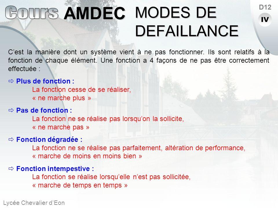 Lycée Chevalier dEon AMDEC D12 Cest la manière dont un système vient à ne pas fonctionner. Ils sont relatifs à la fonction de chaque élément. Une fonc