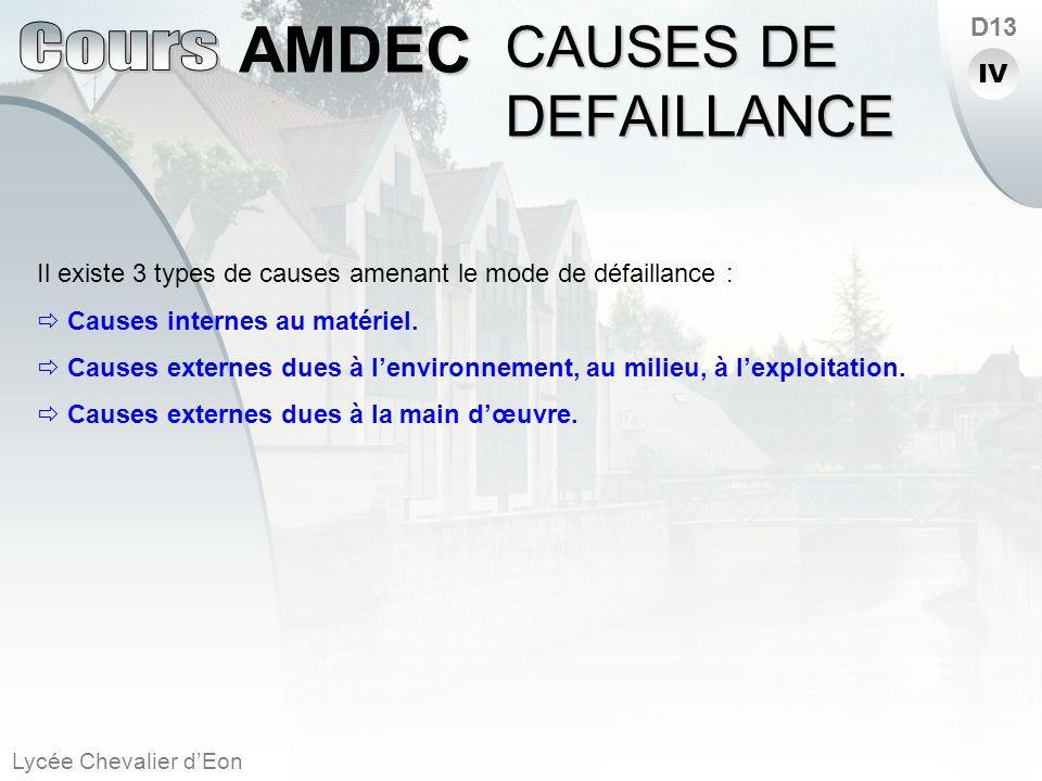 Lycée Chevalier dEon AMDEC D13 Il existe 3 types de causes amenant le mode de défaillance : Causes internes au matériel. Causes externes dues à lenvir
