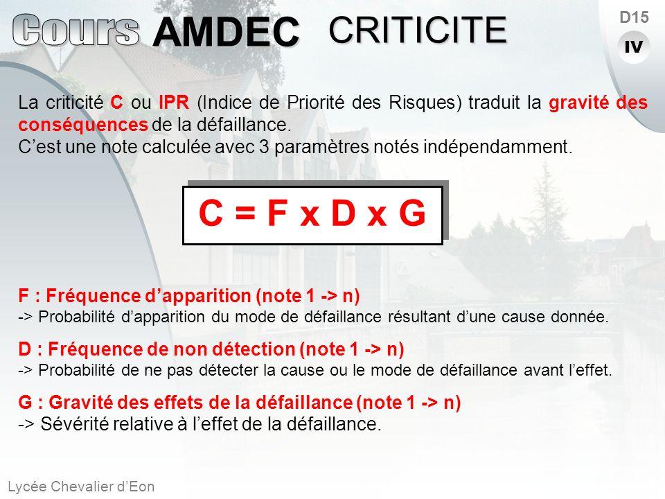 Lycée Chevalier dEon AMDEC D15 La criticité C ou IPR (Indice de Priorité des Risques) traduit la gravité des conséquences de la défaillance. Cest une