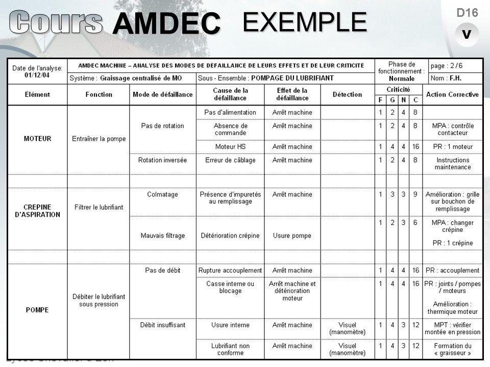 Lycée Chevalier dEon AMDEC D16 EXEMPLE V