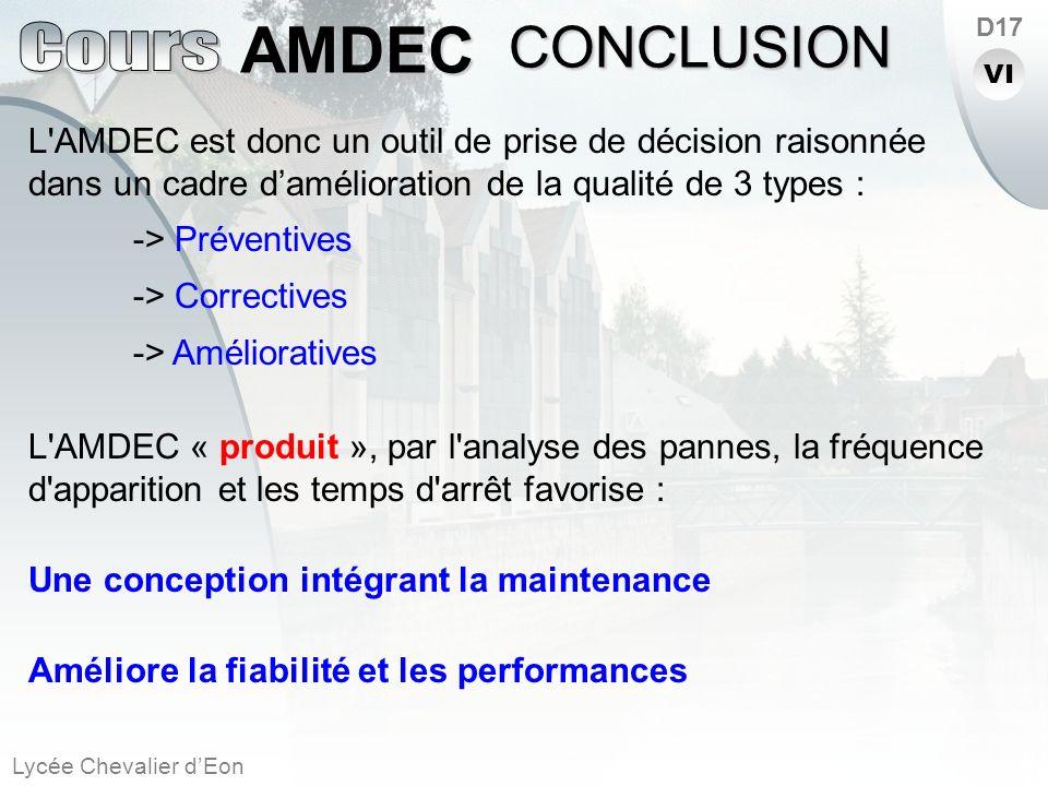 Lycée Chevalier dEon AMDEC D17 L'AMDEC « produit », par l'analyse des pannes, la fréquence d'apparition et les temps d'arrêt favorise : Une conception