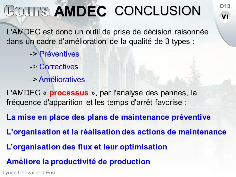 Lycée Chevalier dEon AMDEC D18 L'AMDEC « processus », par l'analyse des pannes, la fréquence d'apparition et les temps d'arrêt favorise : La mise en p