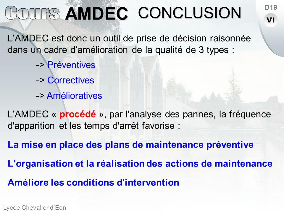 Lycée Chevalier dEon AMDEC D19 L'AMDEC « procédé », par l'analyse des pannes, la fréquence d'apparition et les temps d'arrêt favorise : La mise en pla