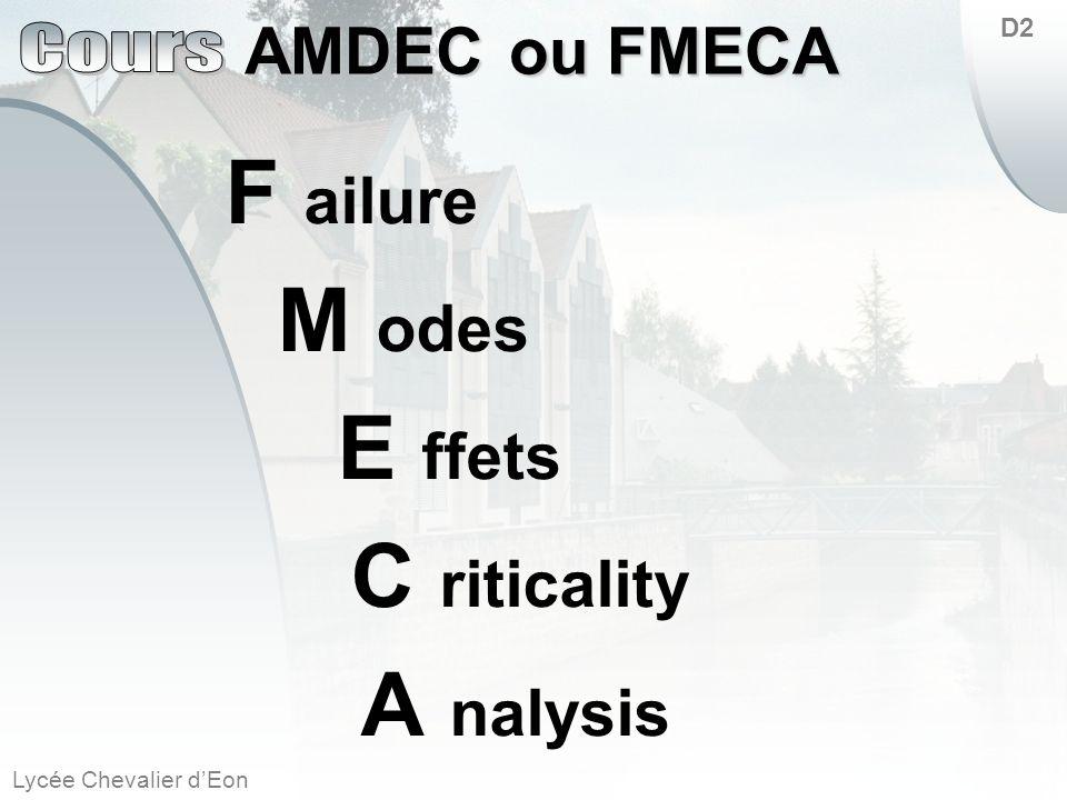Lycée Chevalier dEon AMDEC D2 F ailure M odes E ffets C riticality A nalysis ou FMECA