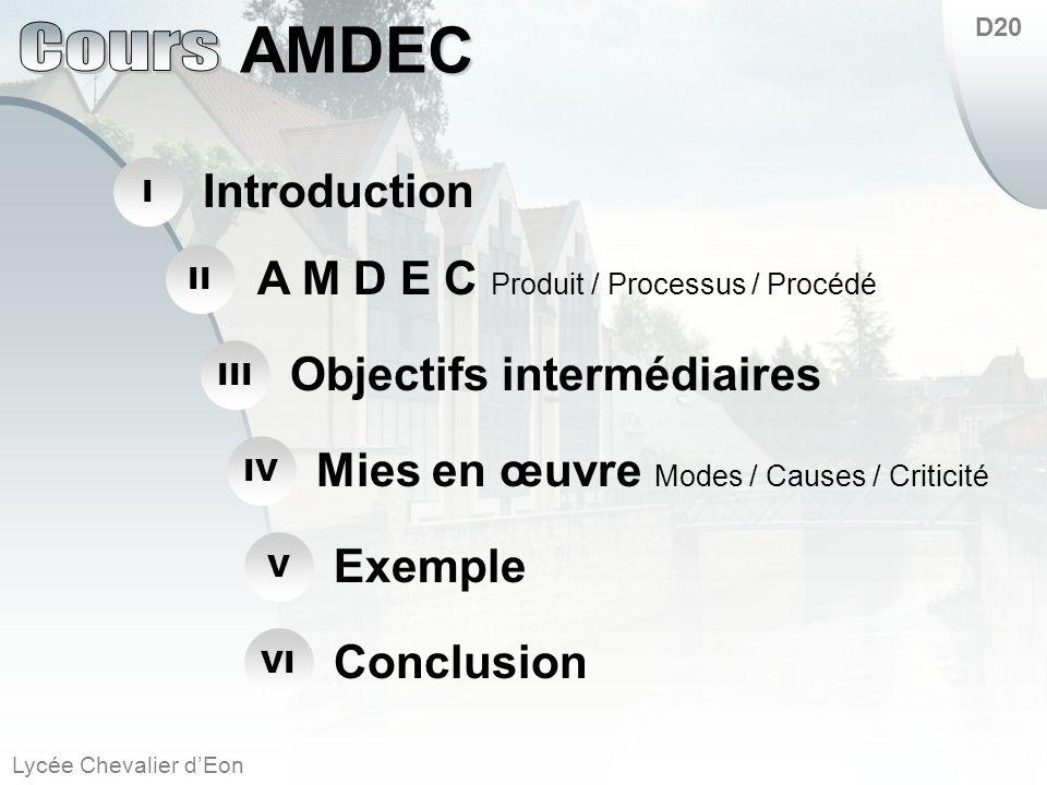 Lycée Chevalier dEon AMDEC D20 Mies en œuvre Modes / Causes / Criticité I Introduction II A M D E C Produit / Processus / Procédé III Objectifs interm