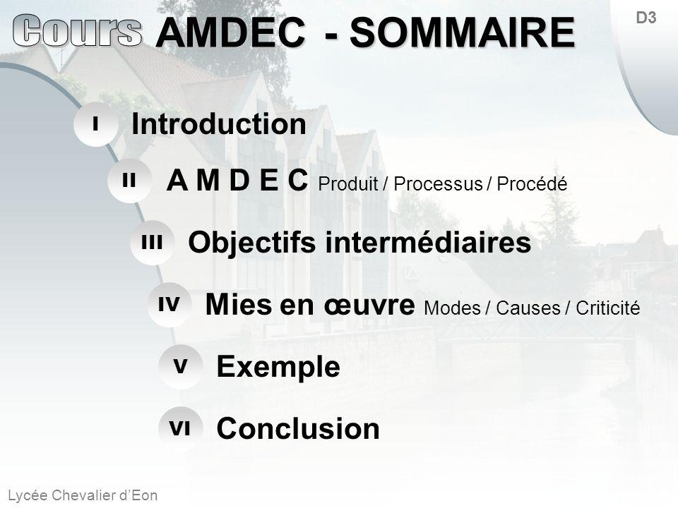 Lycée Chevalier dEon AMDEC D3 - SOMMAIRE Mies en œuvre Modes / Causes / Criticité I Introduction II A M D E C Produit / Processus / Procédé III Object