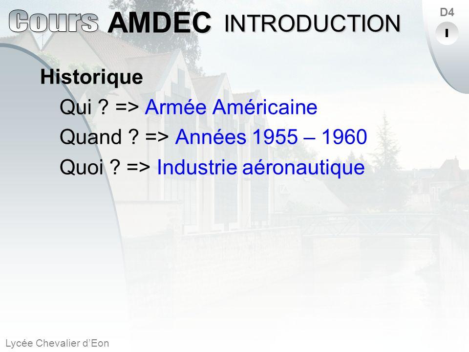 Lycée Chevalier dEon AMDEC D4 Historique Qui ? => Armée Américaine Quand ? => Années 1955 – 1960 Quoi ? => Industrie aéronautique INTRODUCTION I