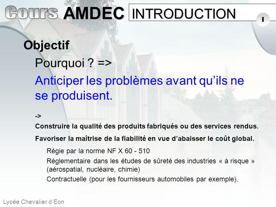Lycée Chevalier dEon AMDEC D5 Objectif Pourquoi ? => Anticiper les problèmes avant quils ne se produisent. INTRODUCTION I -> Construire la qualité des