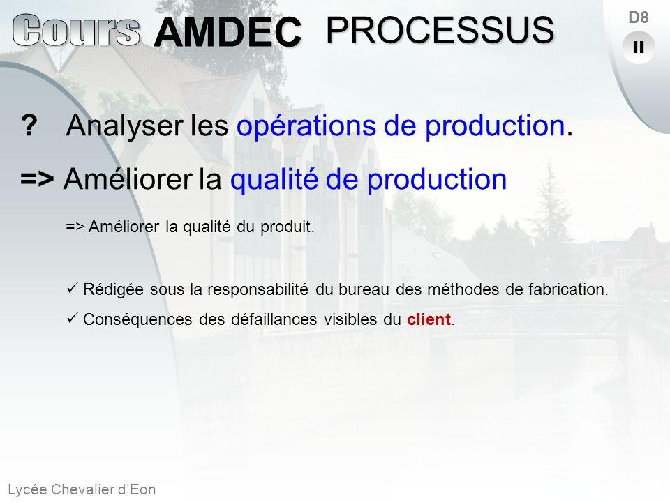 Lycée Chevalier dEon AMDEC D8 ?Analyser les opérations de production. => Améliorer la qualité de production => Améliorer la qualité du produit. Rédigé