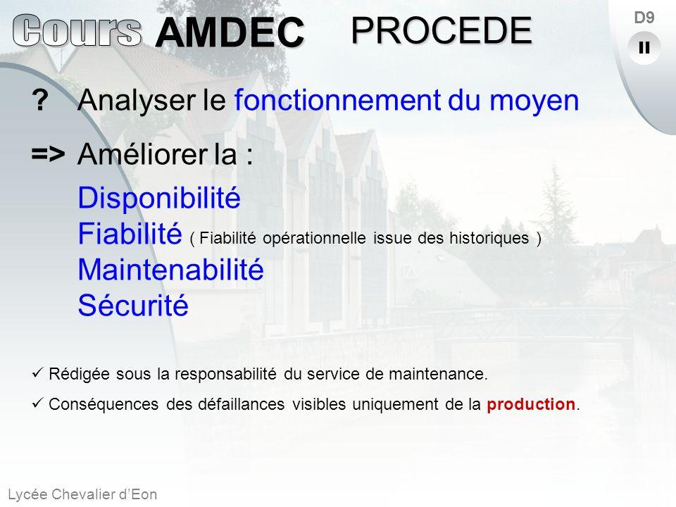 Lycée Chevalier dEon AMDEC D9 ?Analyser le fonctionnement du moyen =>Améliorer la : Disponibilité Fiabilité ( Fiabilité opérationnelle issue des histo