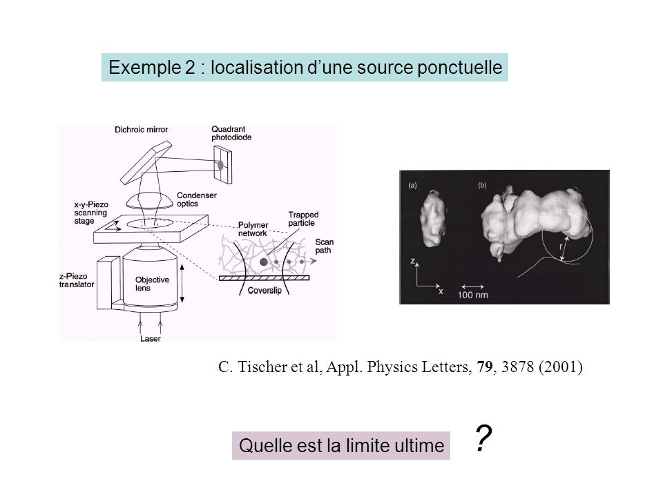 C. Tischer et al, Appl. Physics Letters, 79, 3878 (2001) Exemple 2 : localisation dune source ponctuelle Quelle est la limite ultime ?