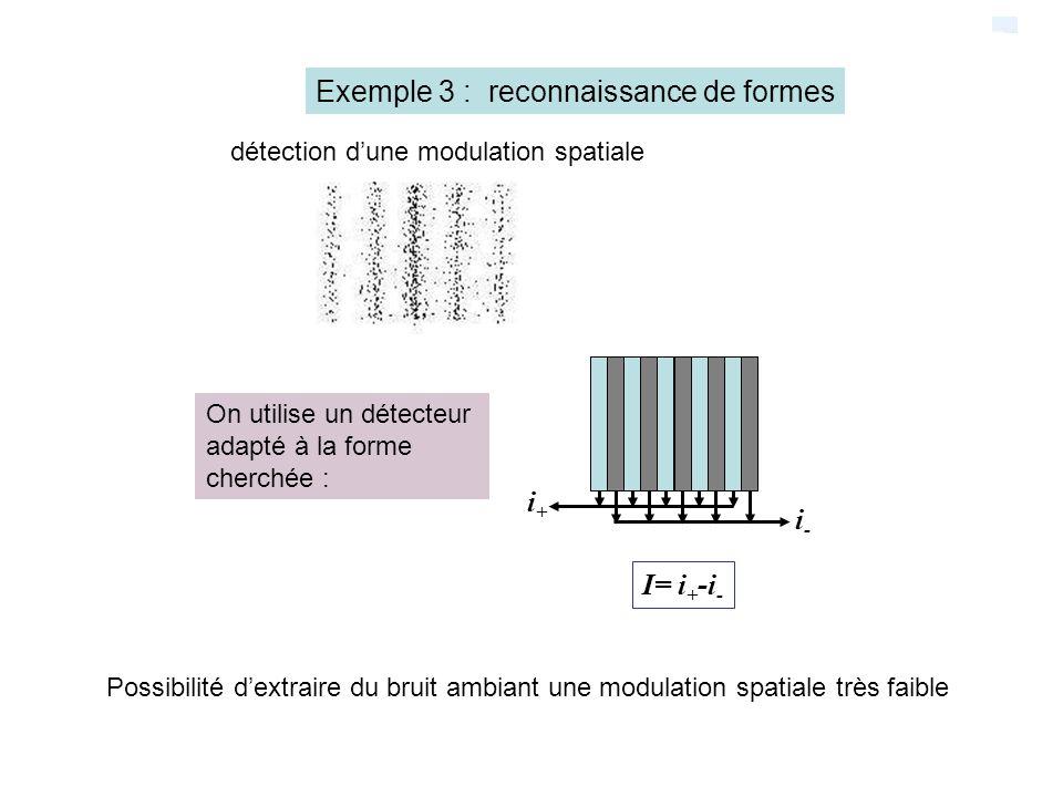 Exemple 3 : reconnaissance de formes détection dune modulation spatiale On utilise un détecteur adapté à la forme cherchée : i+i+ i-i- Possibilité dextraire du bruit ambiant une modulation spatiale très faible I= i + -i -