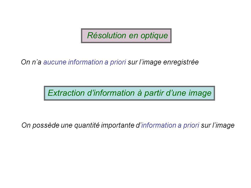 Résolution en optique On na aucune information a priori sur limage enregistrée Extraction dinformation à partir dune image On possède une quantité importante dinformation a priori sur limage